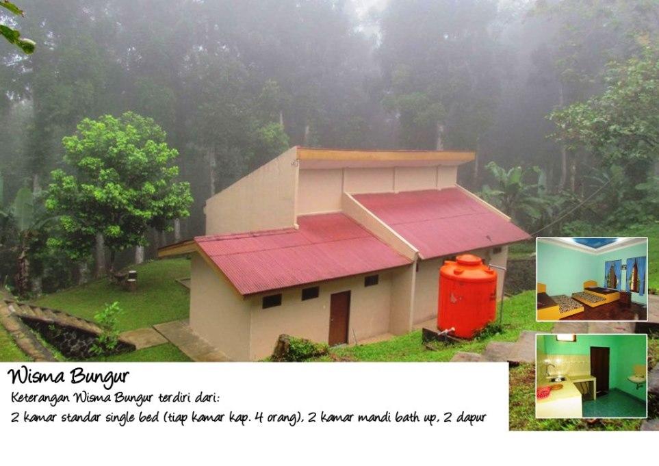 Bungur Building