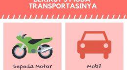 Moda transportasi menuju Basecamp Hutan Pendidikan Gunung Walat Sukabumi Jawa Barat